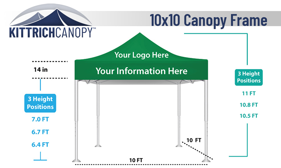 Standard Canopies Kittrich Canopy